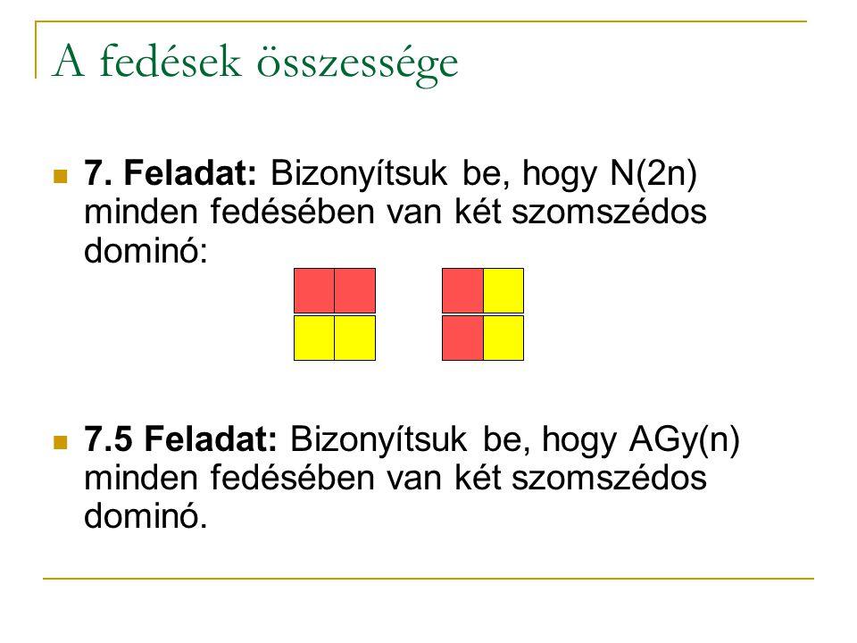 A fedések összessége 7. Feladat: Bizonyítsuk be, hogy N(2n) minden fedésében van két szomszédos dominó: 7.5 Feladat: Bizonyítsuk be, hogy AGy(n) minde
