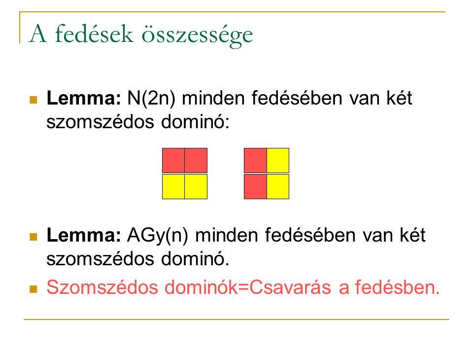 Lemma: N(2n) minden fedésében van két szomszédos dominó: Lemma: AGy(n) minden fedésében van két szomszédos dominó. Szomszédos dominók=Csavarás a fedés
