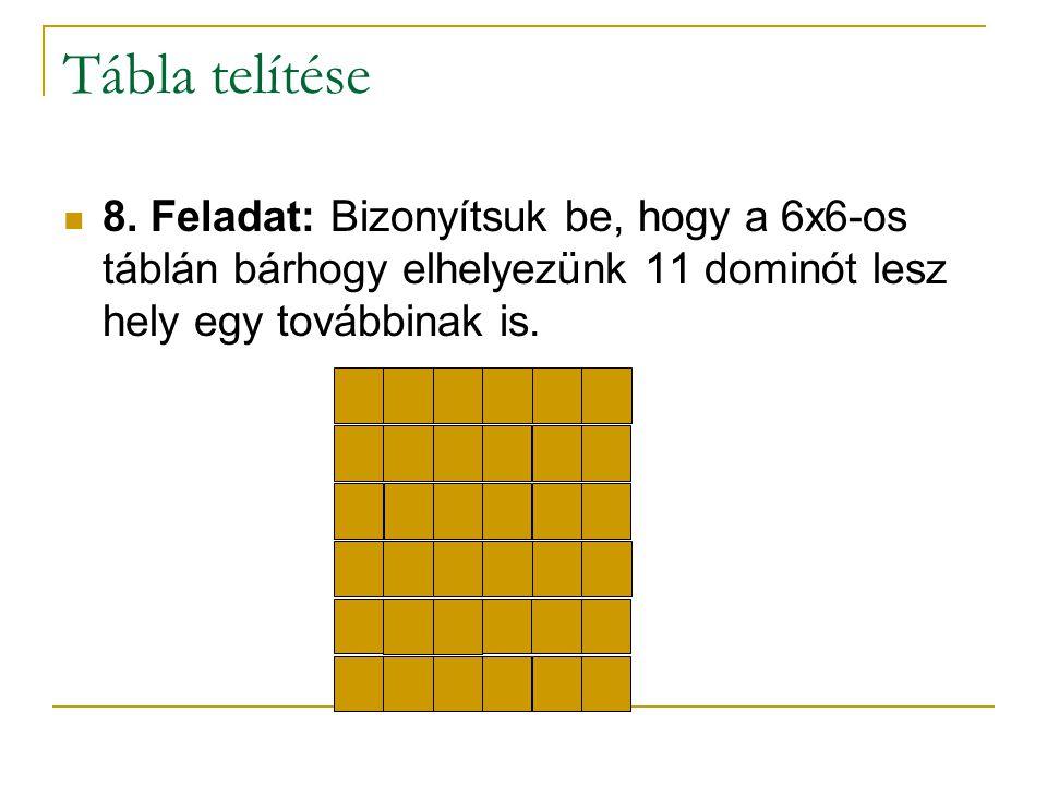 Tábla telítése 8. Feladat: Bizonyítsuk be, hogy a 6x6-os táblán bárhogy elhelyezünk 11 dominót lesz hely egy továbbinak is.