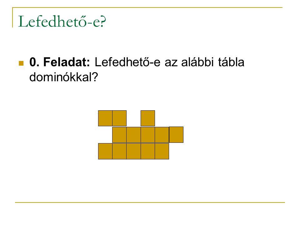 0. Feladat: Lefedhető-e az alábbi tábla dominókkal?