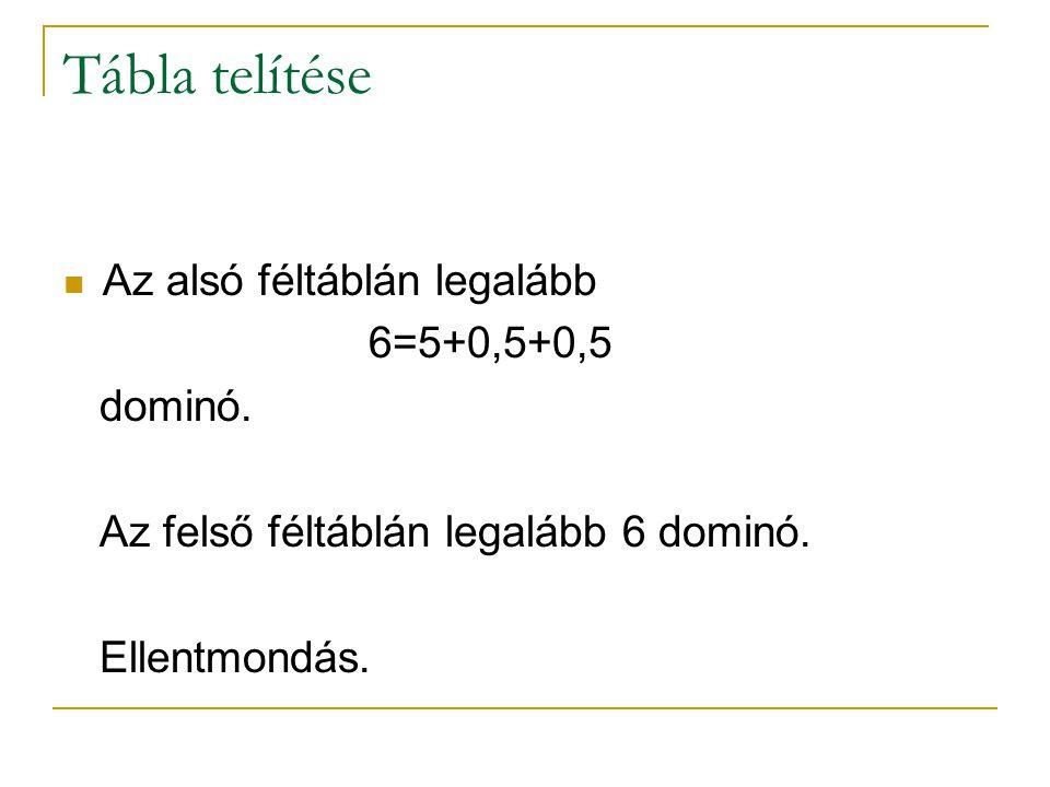 Tábla telítése Az alsó féltáblán legalább 6=5+0,5+0,5 dominó. Az felső féltáblán legalább 6 dominó. Ellentmondás.