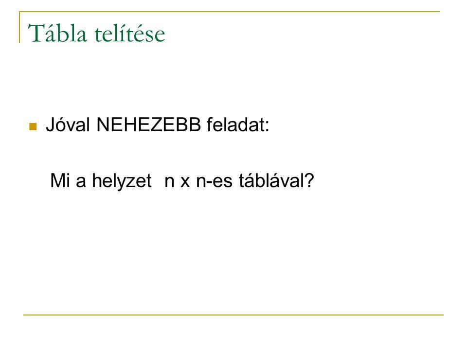 Tábla telítése Jóval NEHEZEBB feladat: Mi a helyzet n x n-es táblával?