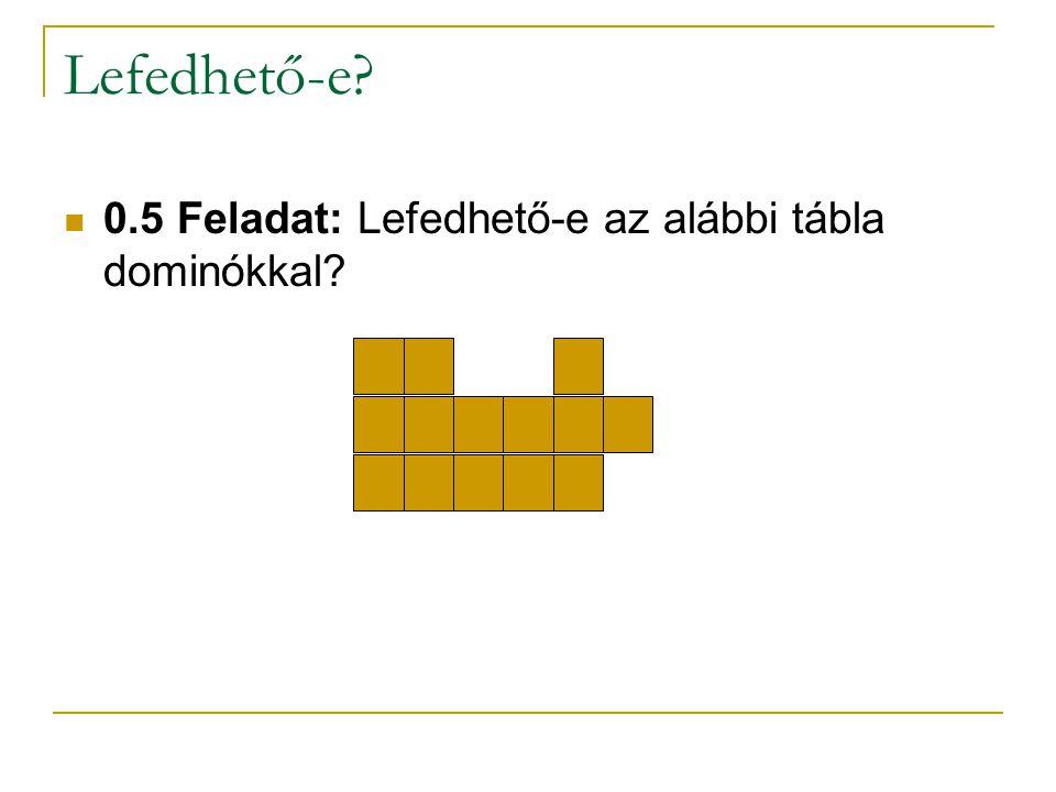 Lefedhető-e? 0.5 Feladat: Lefedhető-e az alábbi tábla dominókkal?
