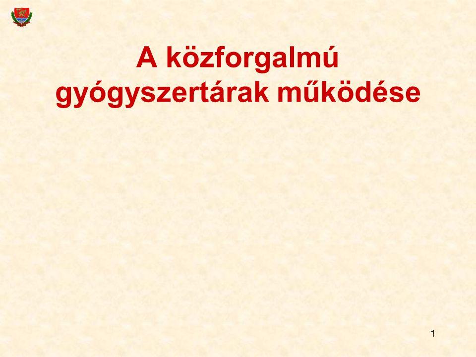 22 A laboratóriumban végzett szaktevékenységek szabályozása Európai (Magyar) Gyógyszerkönyv FoNo A Gyógyszerellátási ill.