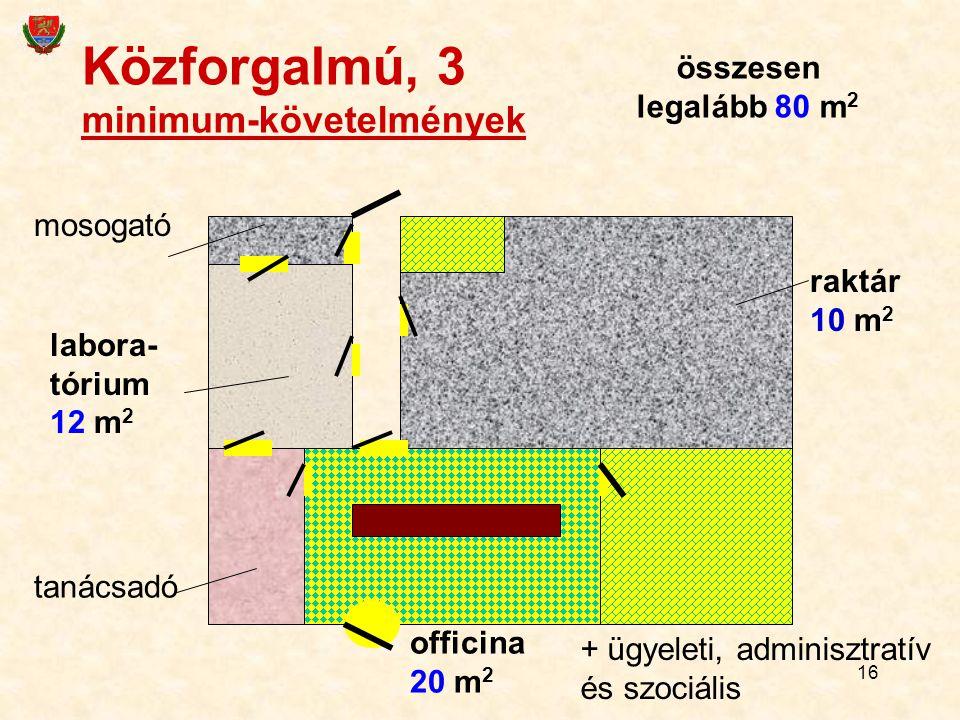 16 Közforgalmú, 3 minimum-követelmények mosogató tanácsadó labora- tórium 12 m 2 officina 20 m 2 + ügyeleti, adminisztratív és szociális raktár 10 m 2
