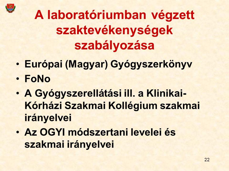 22 A laboratóriumban végzett szaktevékenységek szabályozása Európai (Magyar) Gyógyszerkönyv FoNo A Gyógyszerellátási ill. a Klinikai- Kórházi Szakmai