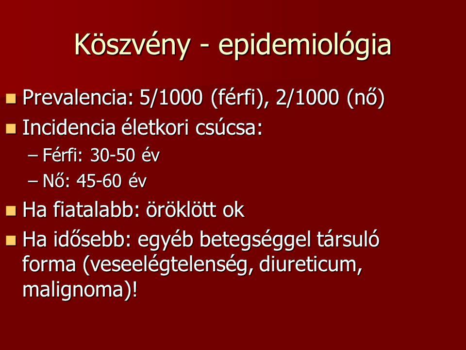 Köszvény - epidemiológia Prevalencia: 5/1000 (férfi), 2/1000 (nő) Prevalencia: 5/1000 (férfi), 2/1000 (nő) Incidencia életkori csúcsa: Incidencia élet