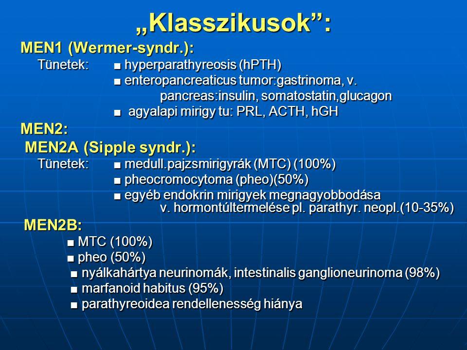 """Klasszikusok : MEN1 (Wermer-syndr.): Tünetek: ■ hyperparathyreosis (hPTH) ■ enteropancreaticus tumor:gastrinoma, v."