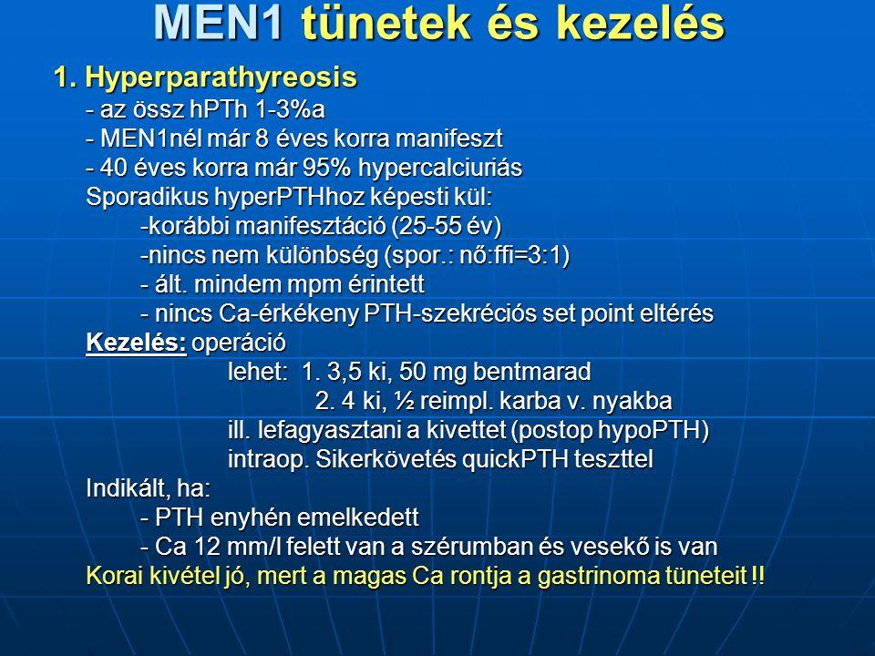 MEN1 tünetek és kezelés 1.