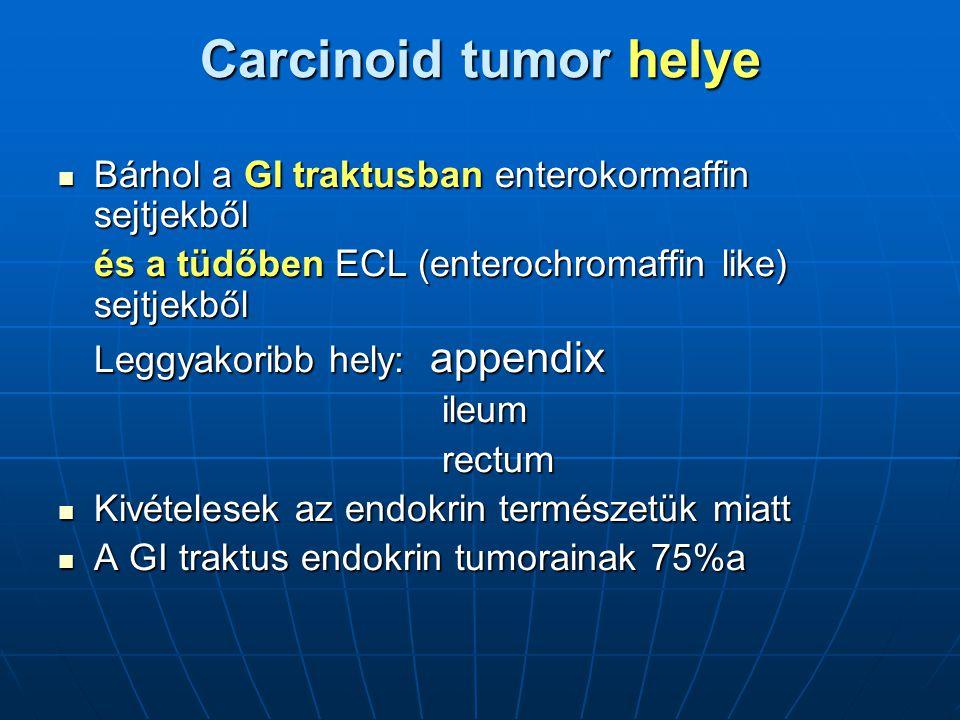 Carcinoid tumor helye Bárhol a GI traktusban enterokormaffin sejtjekből Bárhol a GI traktusban enterokormaffin sejtjekből és a tüdőben ECL (enterochromaffin like) sejtjekből Leggyakoribb hely: appendix ileumrectum Kivételesek az endokrin természetük miatt Kivételesek az endokrin természetük miatt A GI traktus endokrin tumorainak 75%a A GI traktus endokrin tumorainak 75%a