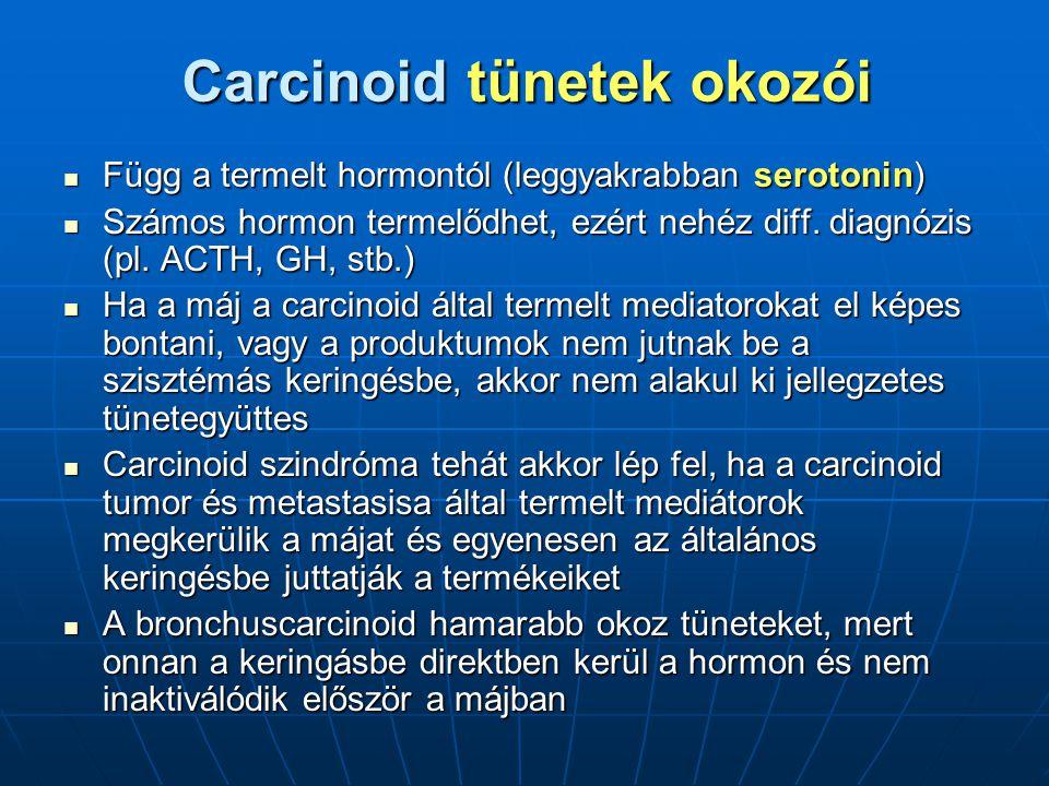 Carcinoid tünetek okozói Függ a termelt hormontól (leggyakrabban serotonin) Függ a termelt hormontól (leggyakrabban serotonin) Számos hormon termelődhet, ezért nehéz diff.