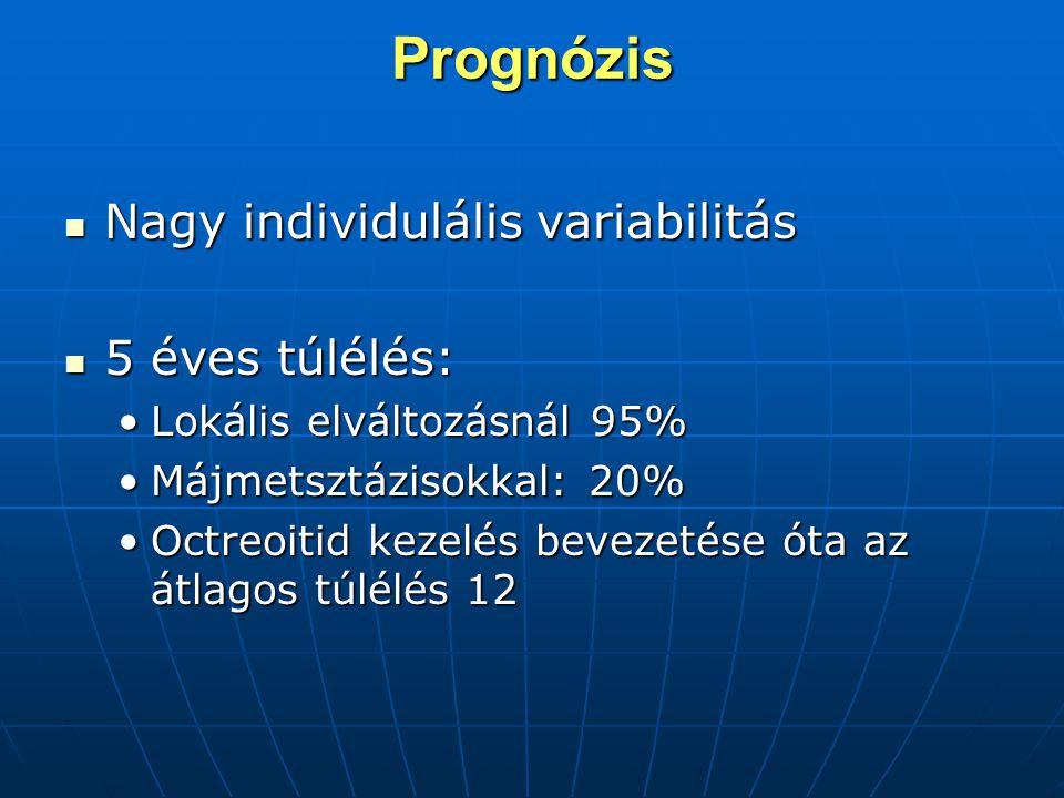 Prognózis Nagy individulális variabilitás Nagy individulális variabilitás 5 éves túlélés: 5 éves túlélés: Lokális elváltozásnál 95%Lokális elváltozásnál 95% Májmetsztázisokkal: 20%Májmetsztázisokkal: 20% Octreoitid kezelés bevezetése óta az átlagos túlélés 12Octreoitid kezelés bevezetése óta az átlagos túlélés 12