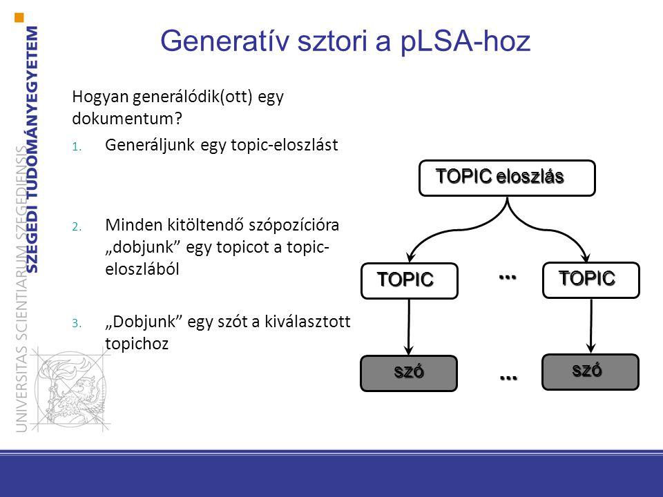 Generatív sztori a pLSA-hoz TOPIC eloszlás TOPIC TOPIC szó szó......