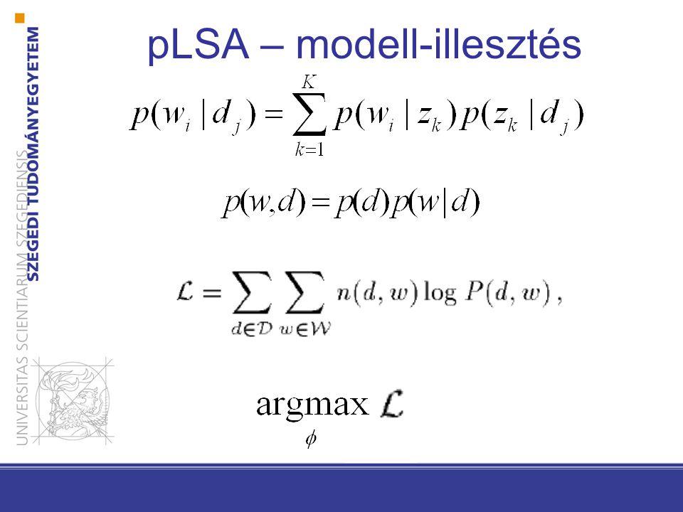 pLSA – modell-illesztés