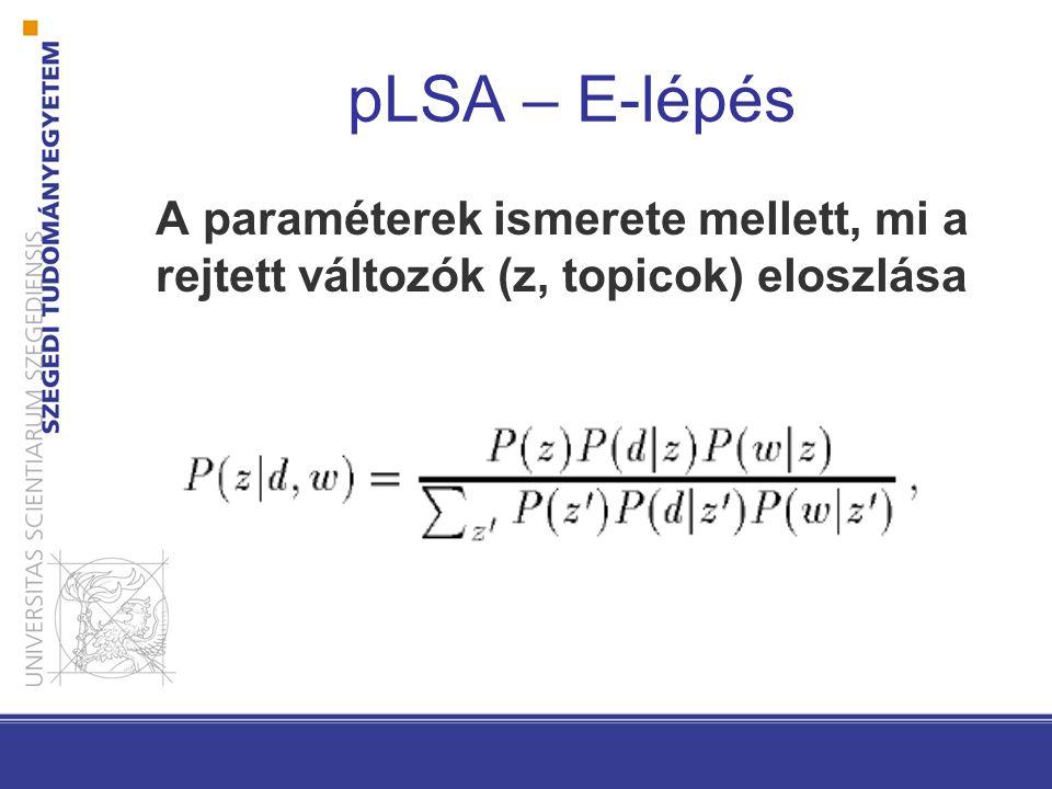 pLSA – E-lépés A paraméterek ismerete mellett, mi a rejtett változók (z, topicok) eloszlása