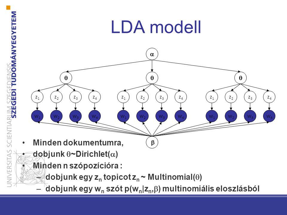LDA modell  z4z4 z3z3 z2z2 z1z1 w4w4 w3w3 w2w2 w1w1    z4z4 z3z3 z2z2 z1z1 w4w4 w3w3 w2w2 w1w1  z4z4 z3z3 z2z2 z1z1 w4w4 w3w3 w2w2 w1w1 Minden dokumentumra, dobjunk  ~Dirichlet(  ) Minden n szópozícióra : –dobjunk egy z n topicot z n ~ Multinomial(  ) –dobjunk egy w n szót p(w n |z n,  ) multinomiális eloszlásból