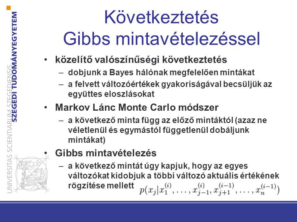 Következtetés Gibbs mintavételezéssel közelítő valószínűségi következtetés –dobjunk a Bayes hálónak megfelelően mintákat –a felvett változóértékek gyakoriságával becsüljük az együttes eloszlásokat Markov Lánc Monte Carlo módszer –a következő minta függ az előző mintáktól (azaz ne véletlenül és egymástól függetlenül dobáljunk mintákat) Gibbs mintavételezés –a következő mintát úgy kapjuk, hogy az egyes változókat kidobjuk a többi változó aktuális értékének rögzítése mellett