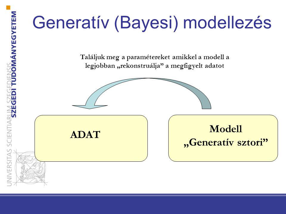 """Generatív (Bayesi) modellezés ADAT Modell """"Generatív sztori Találjuk meg a paramétereket amikkel a modell a legjobban """"rekonstruálja a megfigyelt adatot"""