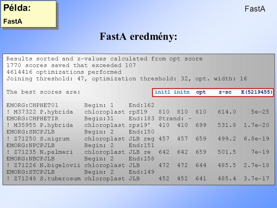 Pontszám kalkuláció Opt-score:Smith-Waterman pontszám Z-score:normalizált az adatbázis szekvencia hosszára E() valueA pontszám várható értéke FastA 5.