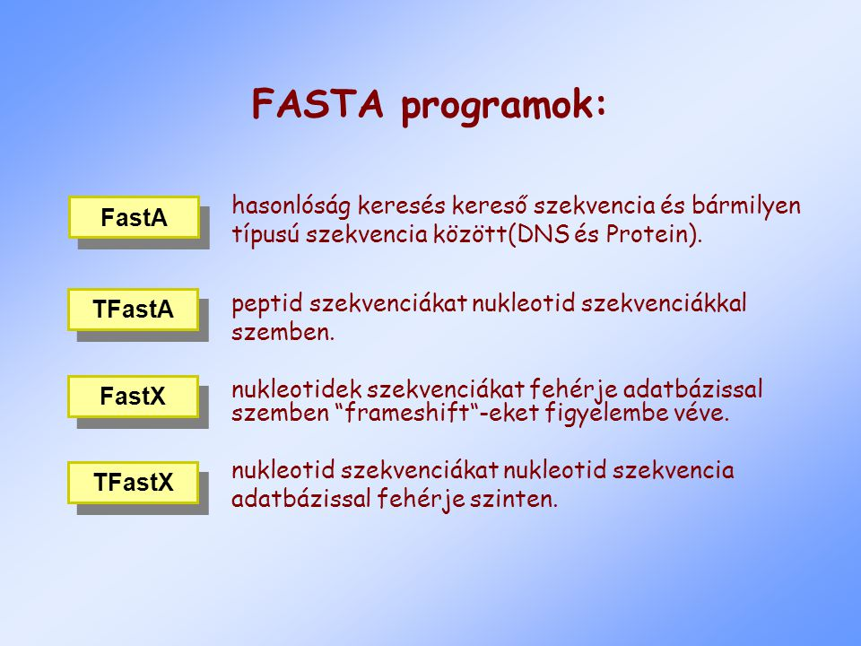 FastA eredmény: FastA Példa: FastA Példa: FastA Results sorted and z-values calculated from opt score 1770 scores saved that exceeded 107 4614416 opti