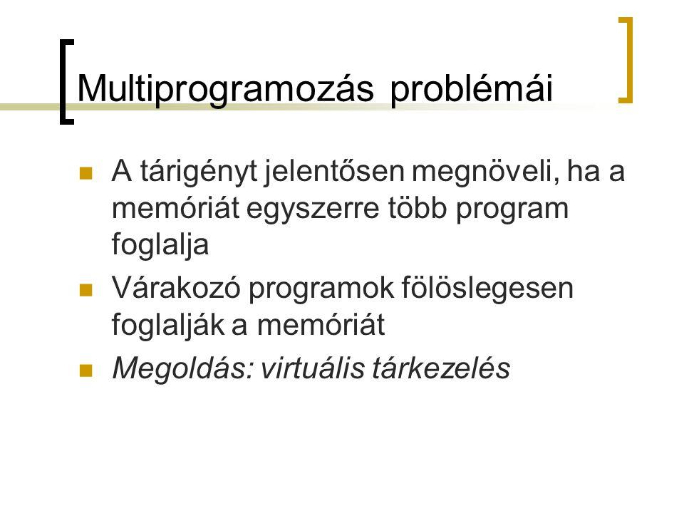 Multiprogramozás problémái A tárigényt jelentősen megnöveli, ha a memóriát egyszerre több program foglalja Várakozó programok fölöslegesen foglalják a