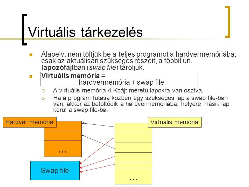 Virtuális tárkezelés Alapelv: nem töltjük be a teljes programot a hardvermemóriába, csak az aktuálisan szükséges részeit, a többit ún. lapozófájlban (