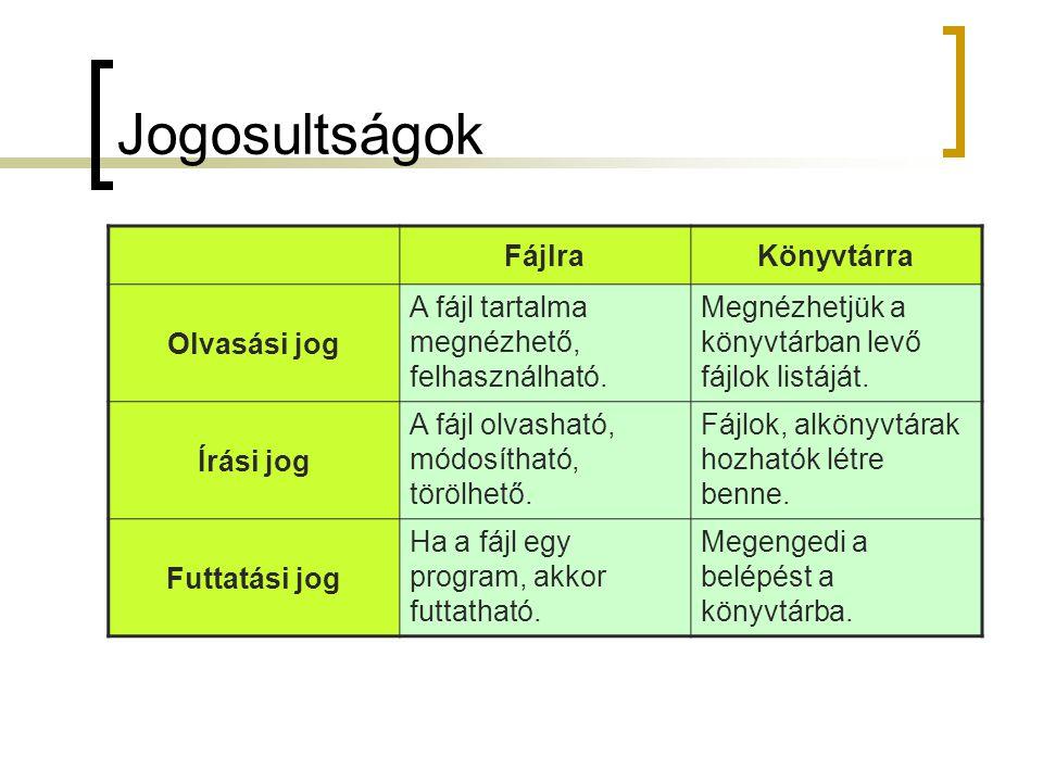 Szövegszerkesztők típusai Egyszerű szövegszerkesztők: formázatlan szövegfájlok készítésére (pl.