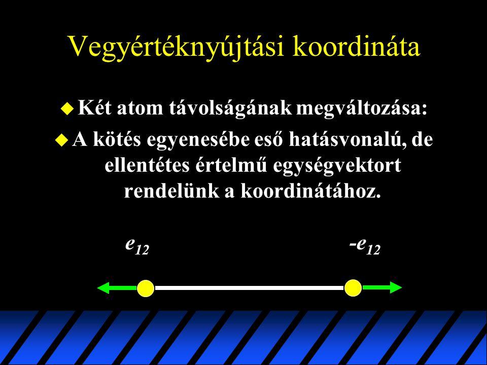 Vegyértéknyújtási koordináta u Két atom távolságának megváltozása: u A kötés egyenesébe eső hatásvonalú, de ellentétes értelmű egységvektort rendelünk
