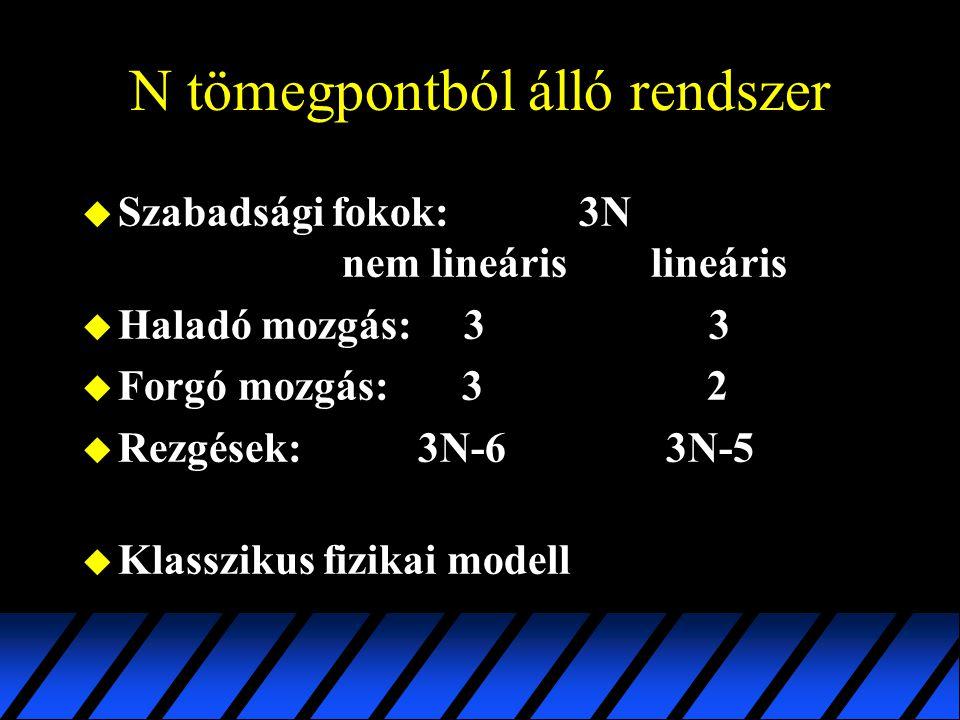 N tömegpontból álló rendszer u Szabadsági fokok: 3N nem lineáris lineáris u Haladó mozgás: 3 3 u Forgó mozgás: 3 2 u Rezgések: 3N-6 3N-5 u Klasszikus