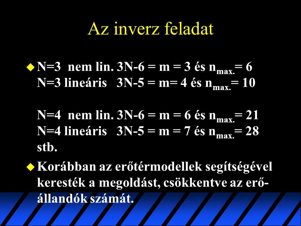 Az inverz feladat u N=3 nem lin. 3N-6 = m = 3 és n max. = 6 N=3 lineáris 3N-5 = m= 4 és n max. = 10 N=4 nem lin. 3N-6 = m = 6 és n max. = 21 N=4 lineá
