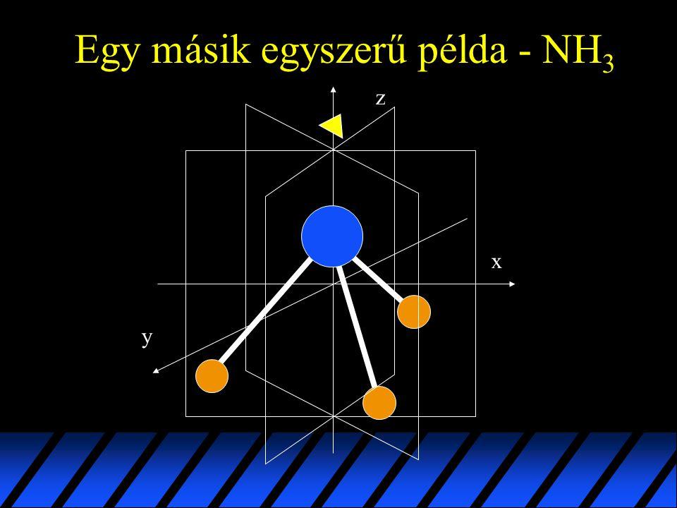 z Egy másik egyszerű példa - NH 3 x y
