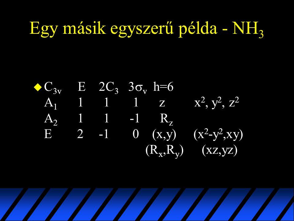  C 3v E 2C 3 3  v h=6 A 1 1 1 1 z x 2, y 2, z 2 A 2 1 1 -1 R z E 2 -1 0 (x,y) (x 2 -y 2,xy) (R x,R y ) (xz,yz)