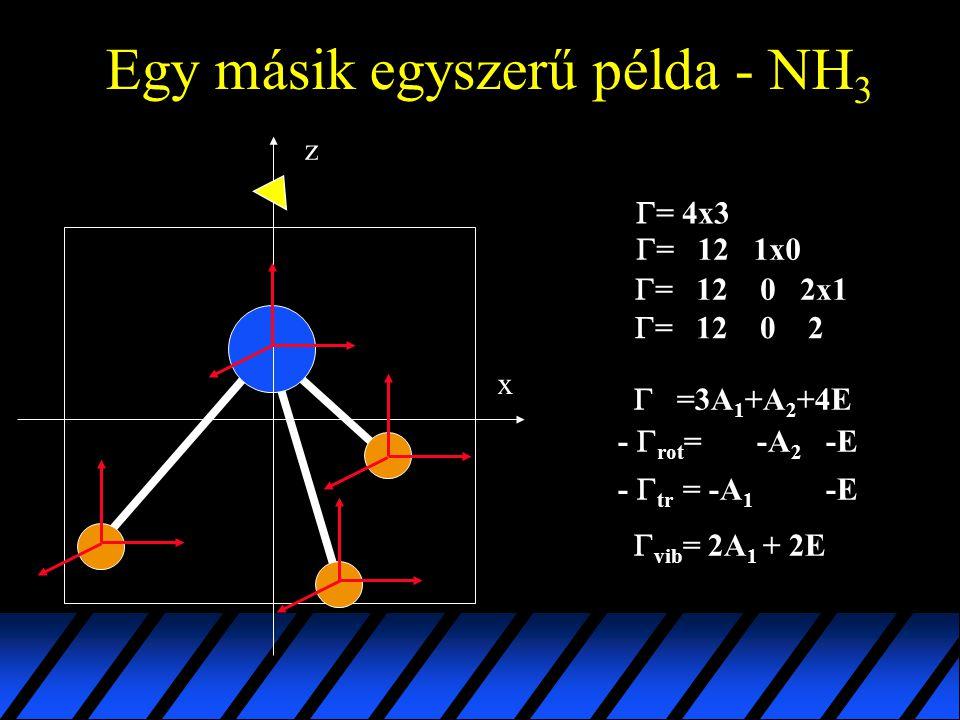 Egy másik egyszerű példa - NH 3  = 4x3 x z  =3A 1 +A 2 +4E  = 12 1x0  = 12 0 2x1  = 12 0 2 -  rot = -A 2 -E -  tr = -A 1 -E  vib = 2A 1 + 2E