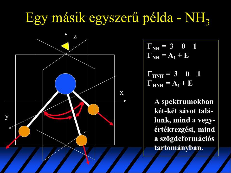 Egy másik egyszerű példa - NH 3  NH = 3 0 1  NH = A 1 + E  HNH = 3 0 1  HNH = A 1 + E A spektrumokban két-két sávot talá- lunk, mind a vegy- érték