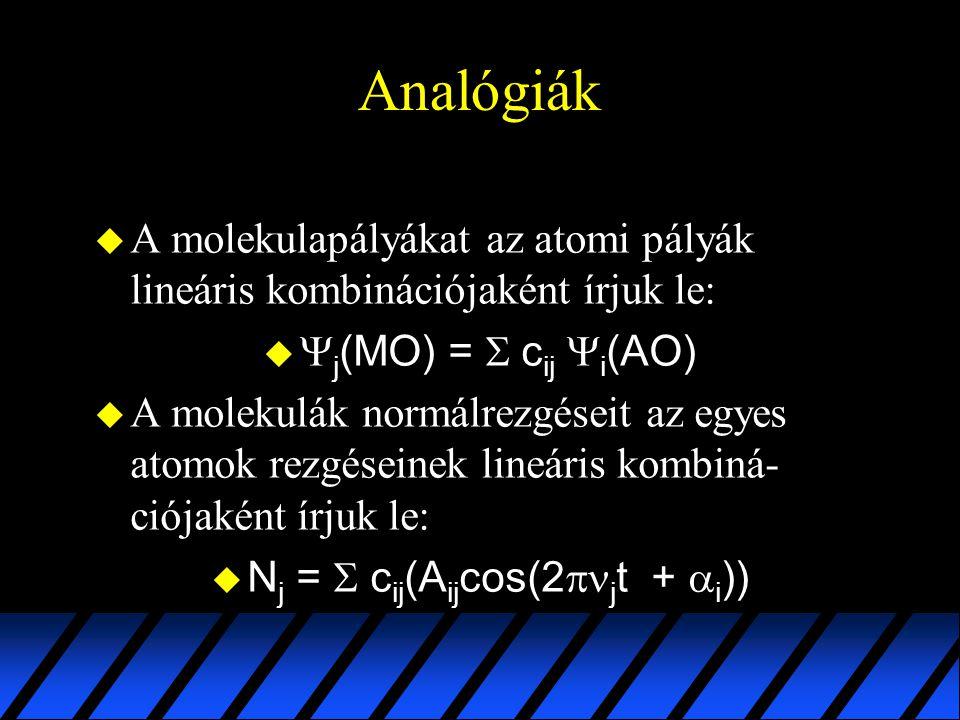 Analógiák u A molekulapályákat az atomi pályák lineáris kombinációjaként írjuk le:   j (MO) =  c ij  i (AO) u A molekulák normálrezgéseit az egyes
