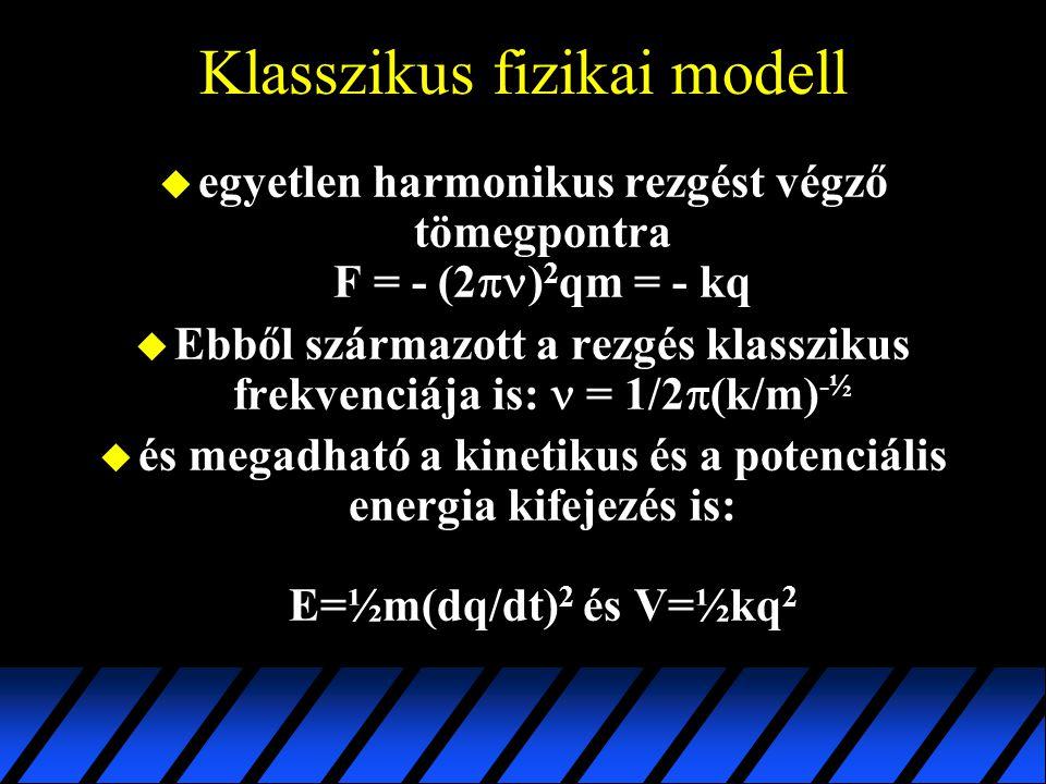 Klasszikus fizikai modell  egyetlen harmonikus rezgést végző tömegpontra F = - (2  ) 2 qm = - kq  Ebből származott a rezgés klasszikus frekvenciája