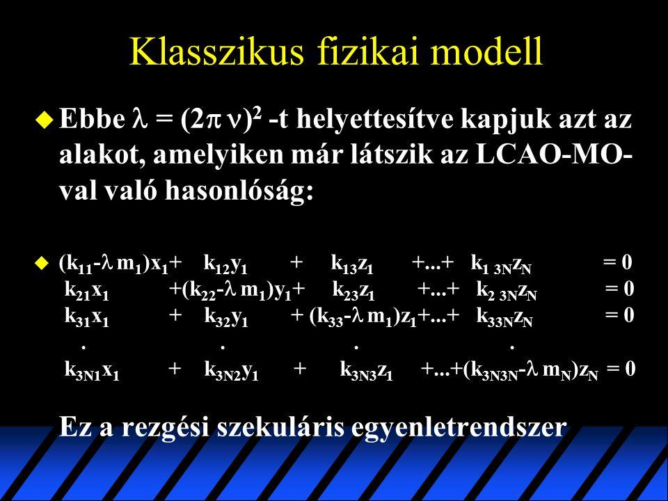 Klasszikus fizikai modell  Ebbe = (2   ) 2 -t helyettesítve kapjuk azt az alakot, amelyiken már látszik az LCAO-MO- val való hasonlóság:  (k 11 -