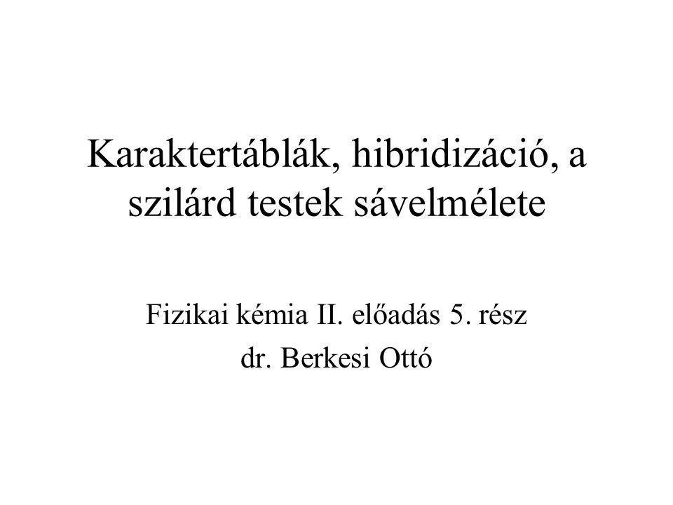 Karaktertáblák, hibridizáció, a szilárd testek sávelmélete Fizikai kémia II. előadás 5. rész dr. Berkesi Ottó
