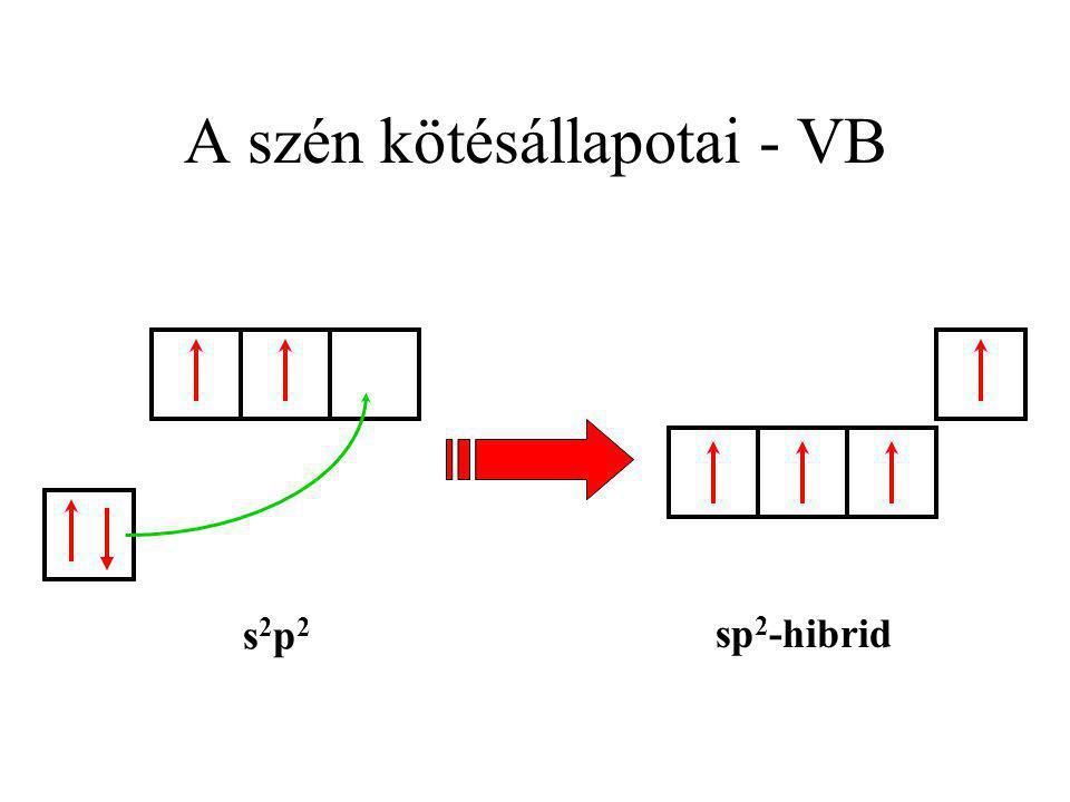 A szén kötésállapotai - VB s2p2s2p2 sp 2 -hibrid