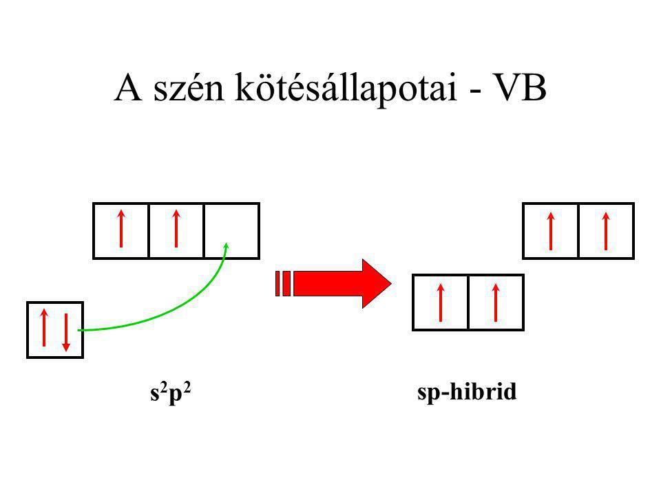 A szén kötésállapotai - VB s2p2s2p2 sp-hibrid