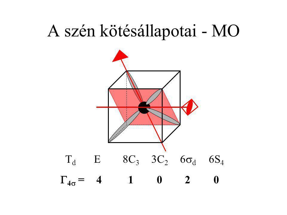 A szén kötésállapotai - MO T d E8C 3 3C 2 6  d 6S 4 4=4= 42100