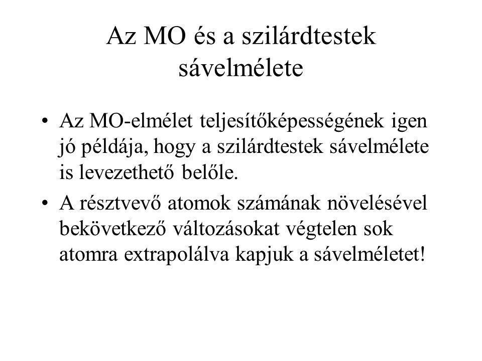 Az MO és a szilárdtestek sávelmélete Az MO-elmélet teljesítőképességének igen jó példája, hogy a szilárdtestek sávelmélete is levezethető belőle. A ré