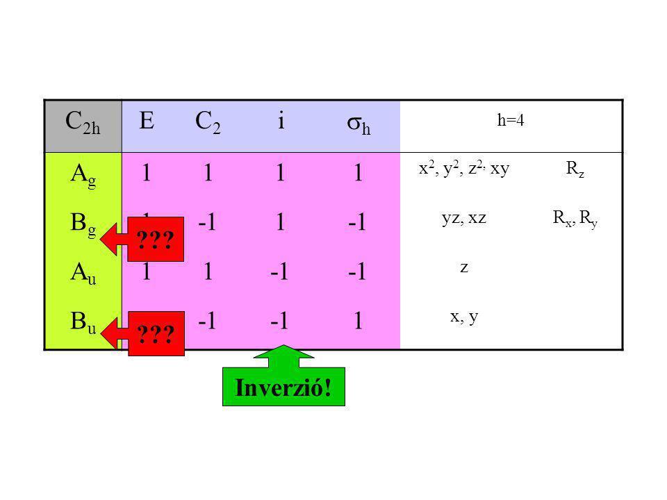 C 2h EC2C2 i hh h=4 AgAg 1111 x 2, y 2, z 2, xyRzRz BgBg 11 yz, xzRx, RyRx, Ry AuAu 11 z BuBu 1 1 x, y Inverzió! ???