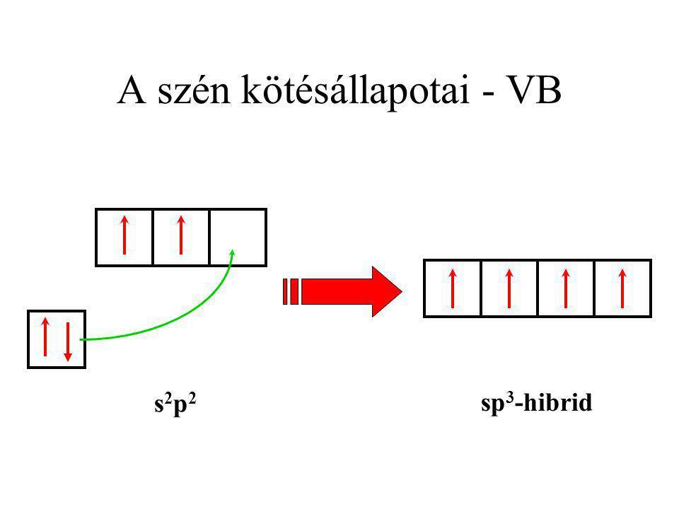 A szén kötésállapotai - VB s2p2s2p2 sp 3 -hibrid