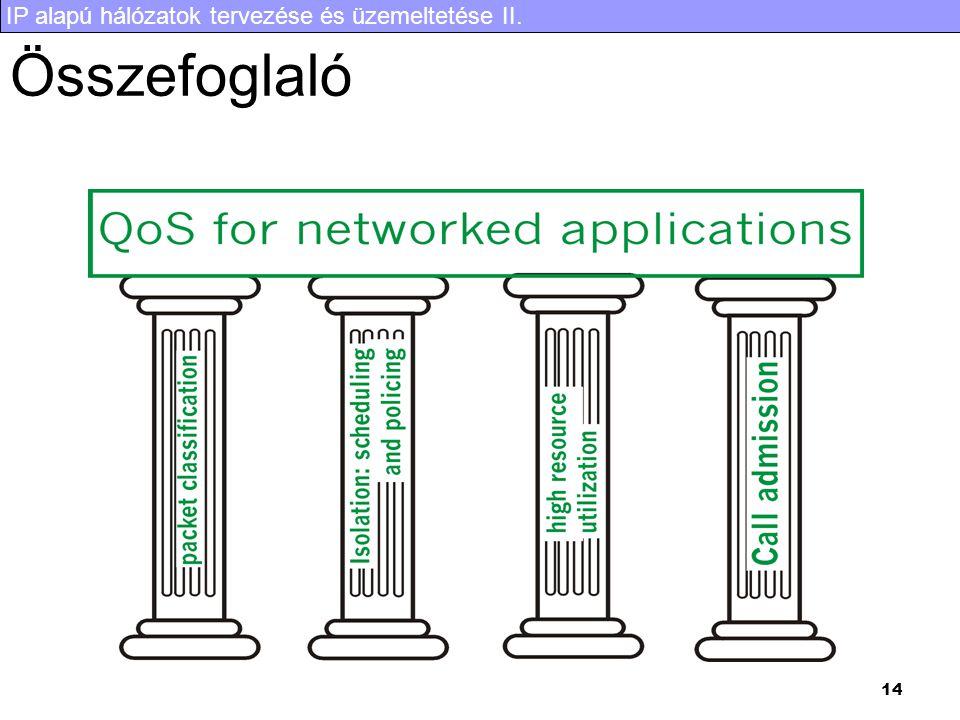 IP alapú hálózatok tervezése és üzemeltetése II. 14 Összefoglaló