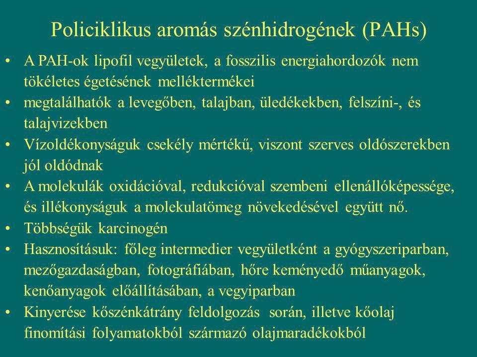 PAH-ok szerkezeti formái, vízoldékonyságuk, karcinogenitásuk PAH-ok sorsa a környezetben Bioremediáció Metabolitok Adszorpció a talaj szervesanyagaihoz Bioakkumuláció Kémiai oxidáció Volatilizáció Fotooxidáció Eltávolítás vagy detoxifikáció Mine ralizá ció