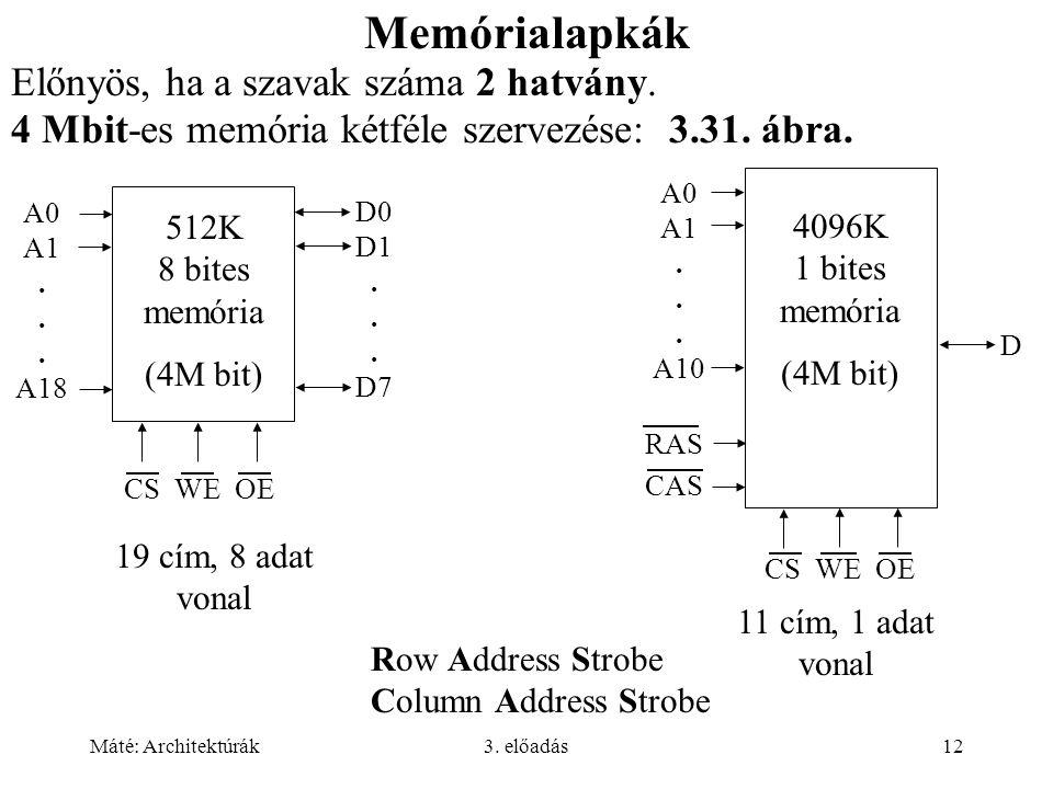Máté: Architektúrák3. előadás12 Memórialapkák Előnyös, ha a szavak száma 2 hatvány. 4 Mbit-es memória kétféle szervezése: 3.31. ábra. A0 A1... A18 D0