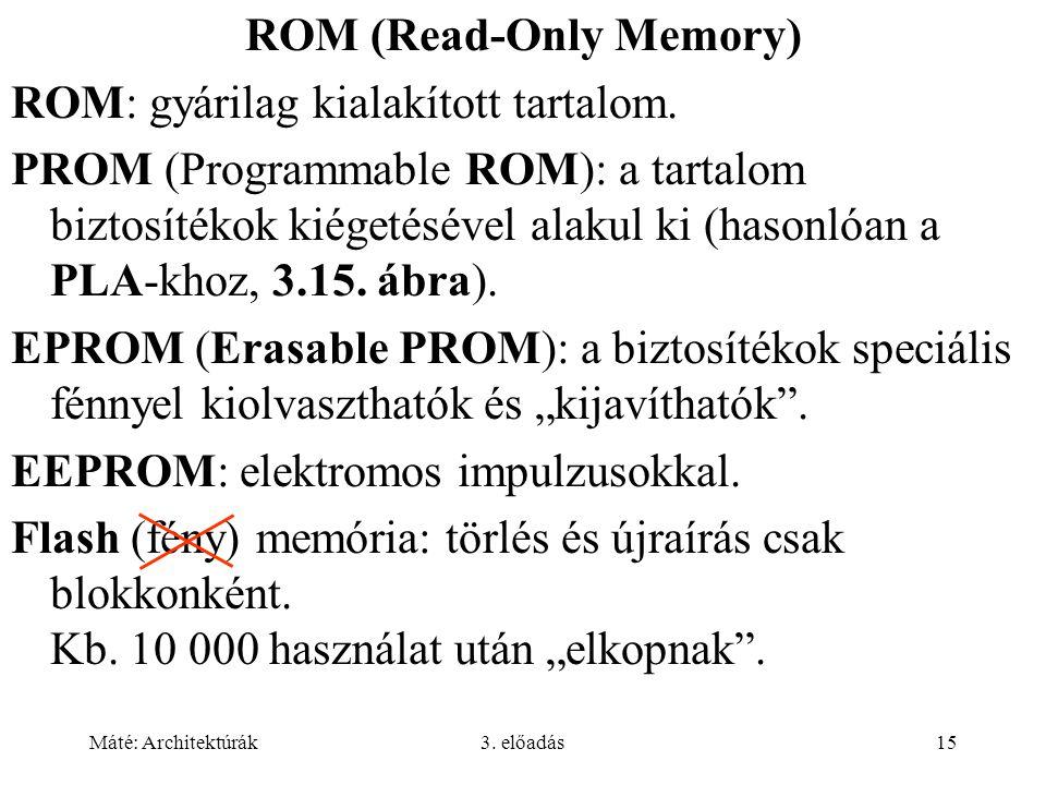 Máté: Architektúrák3. előadás15 ROM (Read-Only Memory) ROM: gyárilag kialakított tartalom. PROM (Programmable ROM): a tartalom biztosítékok kiégetésév