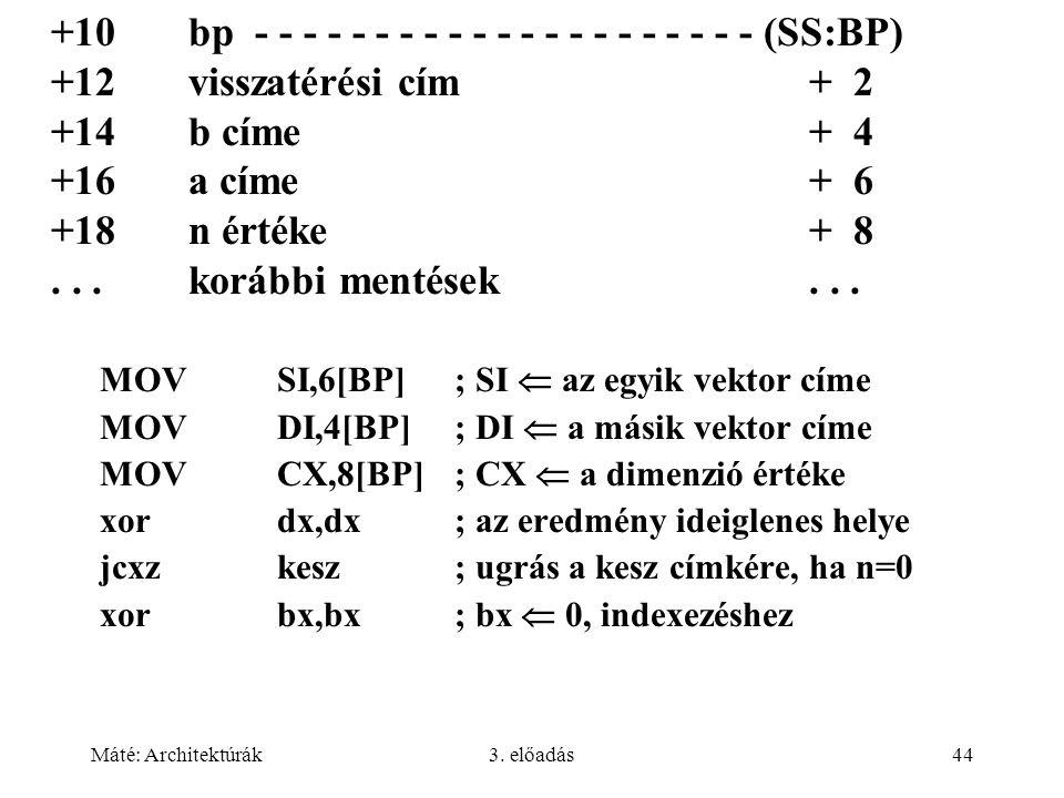 Máté: Architektúrák3. előadás44 +10bp - - - - - - - - - - - - - - - - - - - - - (SS:BP) +12visszatérési cím+ 2 +14b címe+ 4 +16a címe+ 6 +18n értéke+