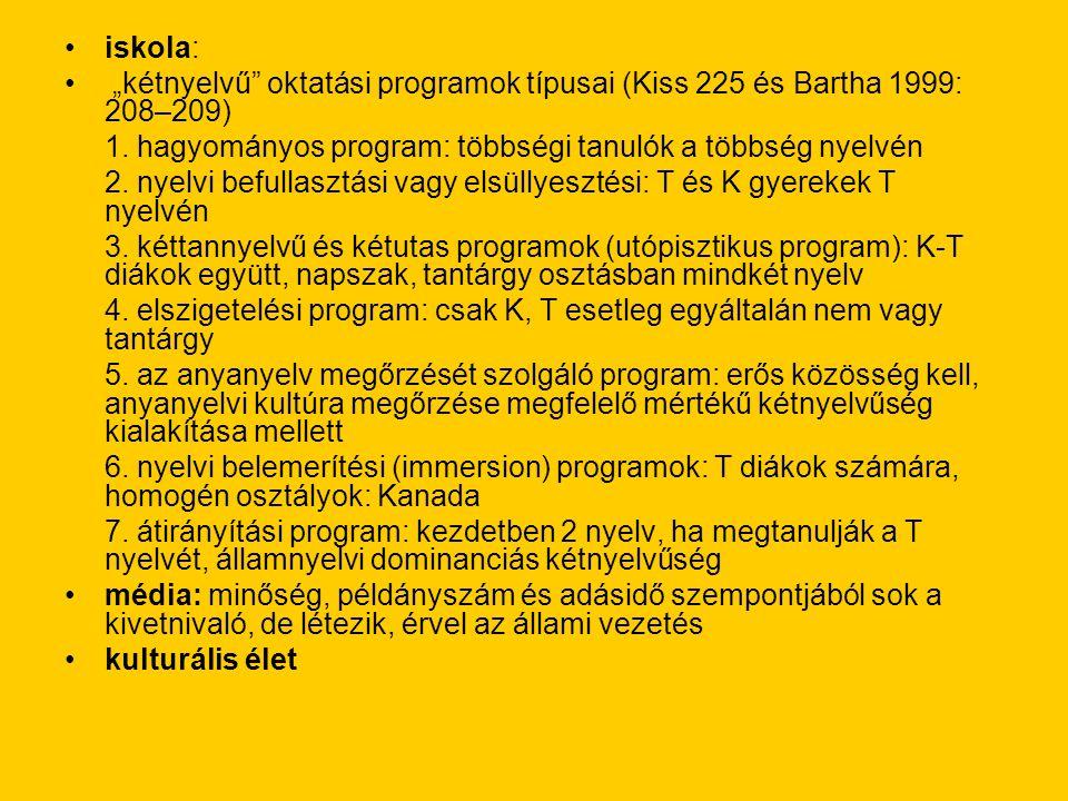 """iskola: """"kétnyelvű oktatási programok típusai (Kiss 225 és Bartha 1999: 208–209) 1."""